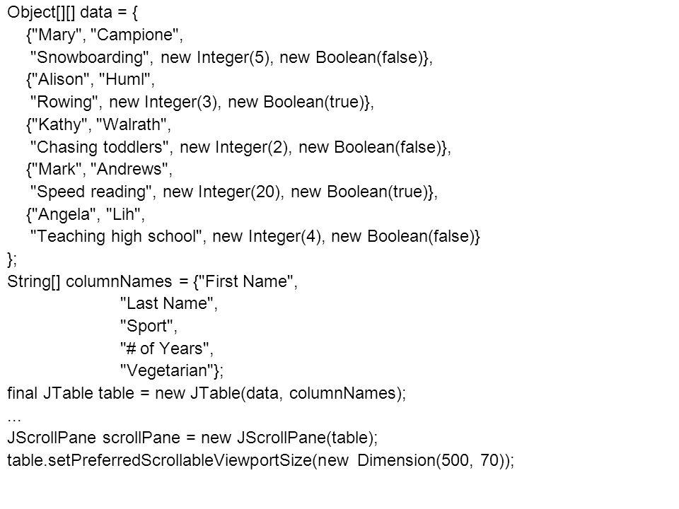 Fejlett Programozási Technológiák 2. 86 Minta: Object[][] data = { {
