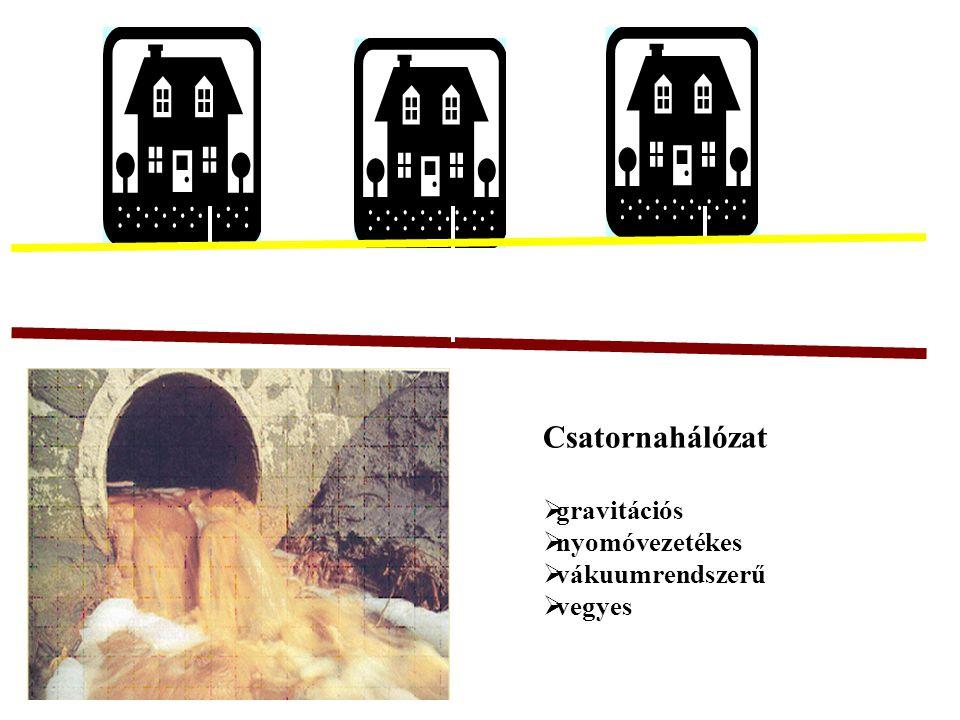 Csatornahálózat  gravitációs  nyomóvezetékes  vákuumrendszerű  vegyes