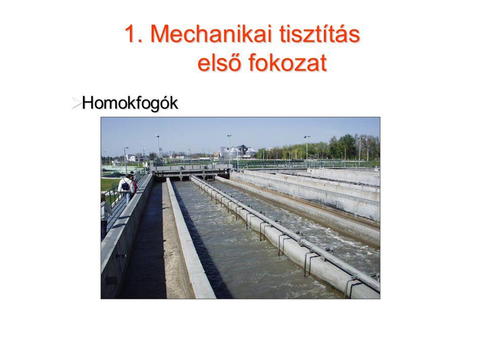 1. Mechanikai tisztítás első fokozat  Homokfogók Kétcsatornás homokfogó