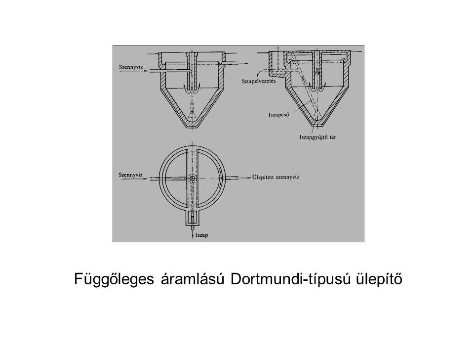 Függőleges áramlású Dortmundi-típusú ülepítő