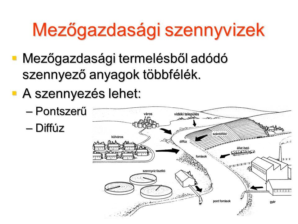 Mezőgazdasági szennyvizek minőségi jellemzői SzennyvíztípusKOI mgl -1 BOI 5 mgl -1 Lebegőanyagok mgl -1 mgl -1 Összes N mgl -1 Összes P mgl -1 CCl 4 extrakt mgl -1 Sertésszennyvíz (sovány hígtrágya) Szarvasmarha szennyvíz Vágóhídi szennyvíz Tejfeldolgozó üzem szennyvize 6000-1400012000-250002000-5500400-70004000-7000-1100-3000-3500-1000018000-250002000-4000-900-1600900-1300100-450300-1000150-300-200-900100-400