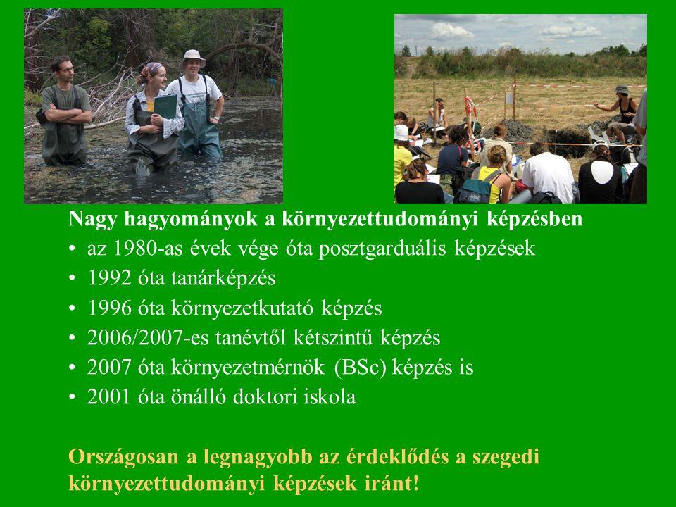 Nagy hagyományok a környezettudományi képzésben az 1980-as évek vége óta posztgarduális képzések 1992 óta tanárképzés 1996 óta környezetkutató képzés