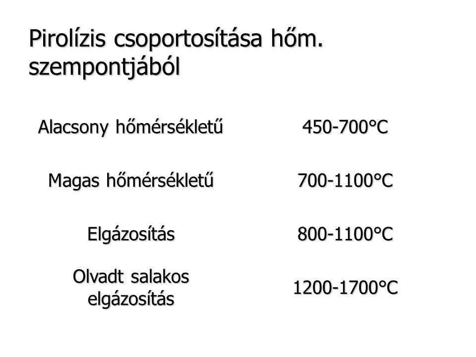 Pirolízis csoportosítása hőm. szempontjából Alacsony hőmérsékletű 450-700°C Magas hőmérsékletű 700-1100°C Elgázosítás800-1100°C Olvadt salakos elgázos