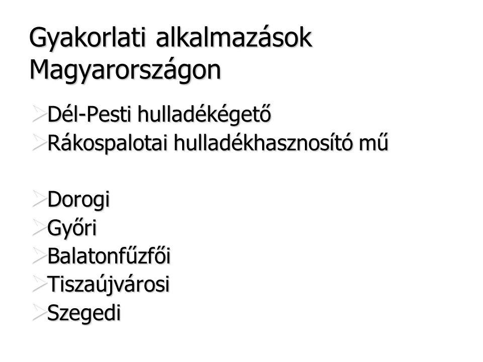 Gyakorlati alkalmazások Magyarországon  Dél-Pesti hulladékégető  Rákospalotai hulladékhasznosító mű  Dorogi  Győri  Balatonfűzfői  Tiszaújvárosi  Szegedi