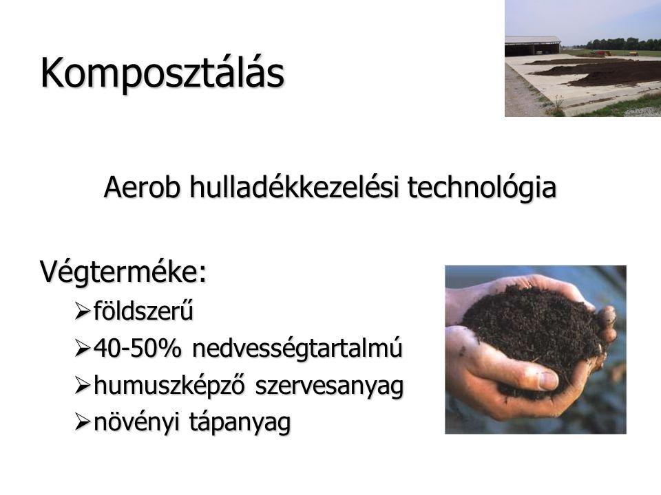 Komposztálás Aerob hulladékkezelési technológia Végterméke:  földszerű  40-50% nedvességtartalmú  humuszképző szervesanyag  növényi tápanyag