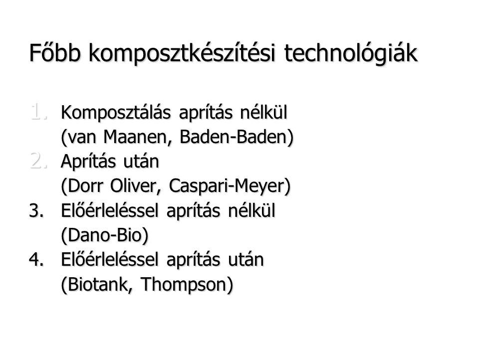 Főbb komposztkészítési technológiák 1. Komposztálás aprítás nélkül (van Maanen, Baden-Baden) 2. Aprítás után (Dorr Oliver, Caspari-Meyer) 3.Előérlelés