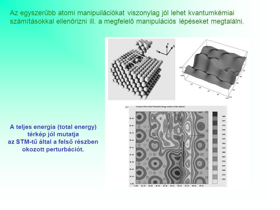 Az egyszerűbb atomi manipuilációkat viszonylag jól lehet kvantumkémiai számításokkal ellenőrizni ill. a megfelelő manipulációs lépéseket megtalálni. A
