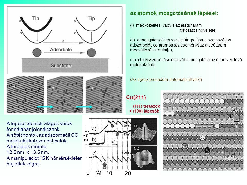 az atomok mozgatásának lépései: (i) megközelítés, vagyis az alagútáram fokozatos növelése; (ii) a mozgatandó részecske átugratása a szomszédos adszorp