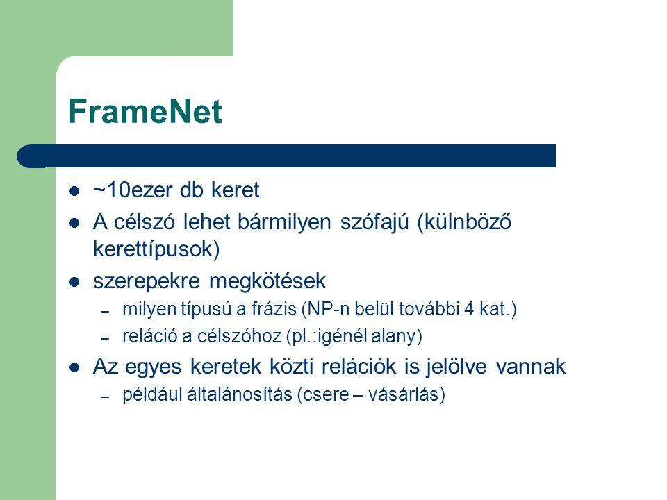 FrameNet ~10ezer db keret A célszó lehet bármilyen szófajú (külnböző kerettípusok) szerepekre megkötések – milyen típusú a frázis (NP-n belül további 4 kat.) – reláció a célszóhoz (pl.:igénél alany) Az egyes keretek közti relációk is jelölve vannak – például általánosítás (csere – vásárlás)