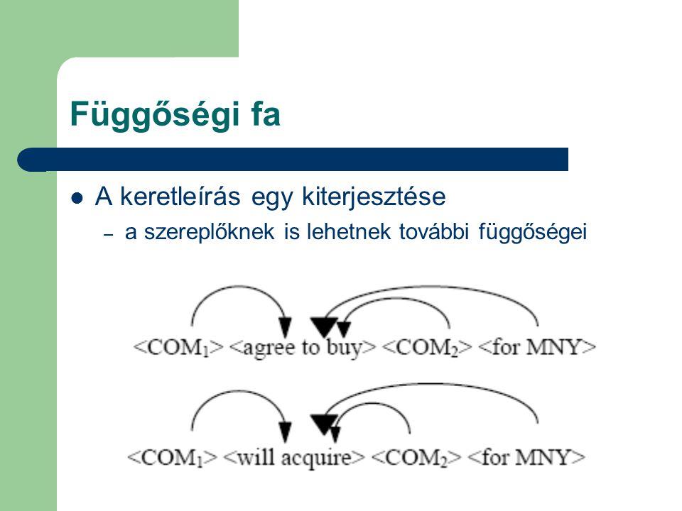 Függőségi fa A keretleírás egy kiterjesztése – a szereplőknek is lehetnek további függőségei