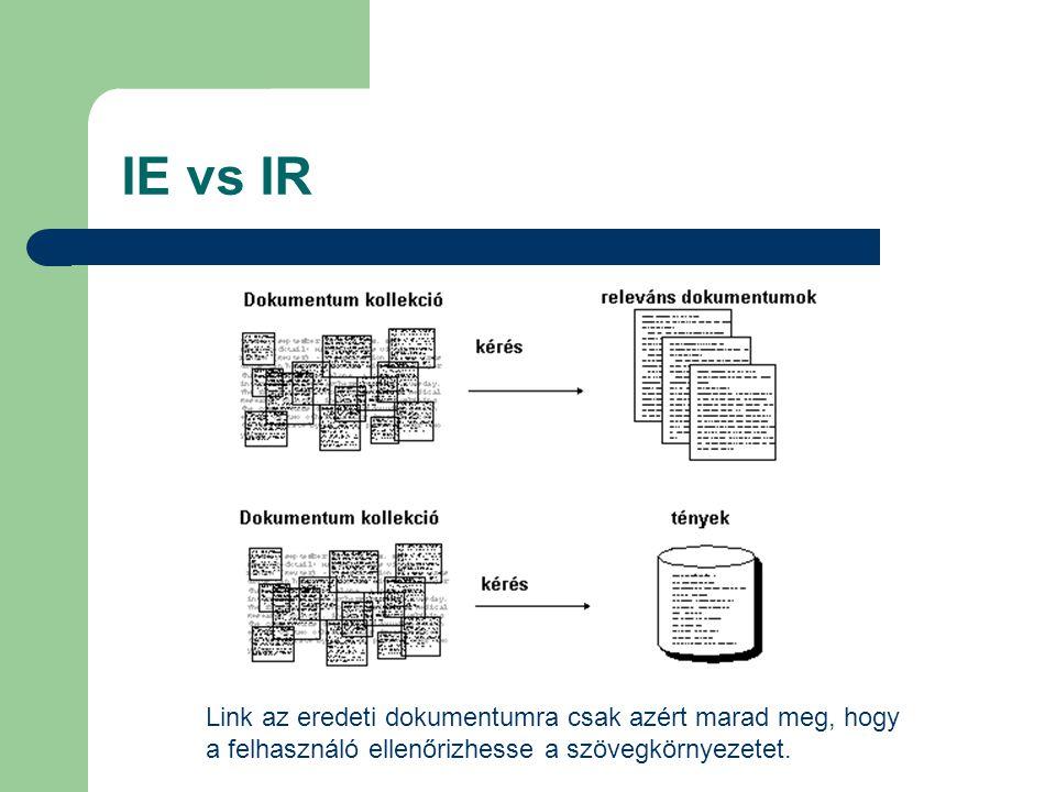 IE vs IR Link az eredeti dokumentumra csak azért marad meg, hogy a felhasználó ellenőrizhesse a szövegkörnyezetet.