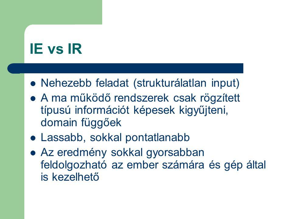 IE vs IR Nehezebb feladat (strukturálatlan input) A ma működő rendszerek csak rögzített típusú információt képesek kigyűjteni, domain függőek Lassabb,