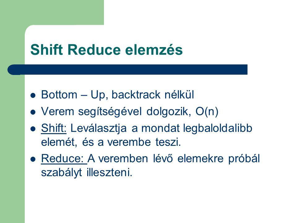 Shift Reduce elemzés Bottom – Up, backtrack nélkül Verem segítségével dolgozik, O(n) Shift: Leválasztja a mondat legbaloldalibb elemét, és a verembe teszi.
