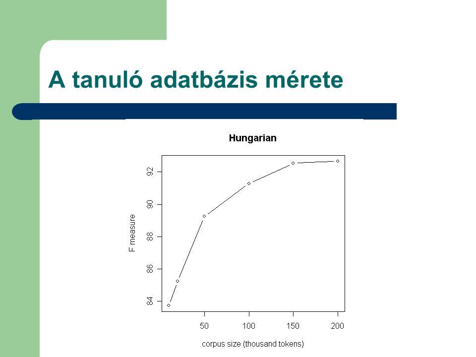 A tanuló adatbázis mérete
