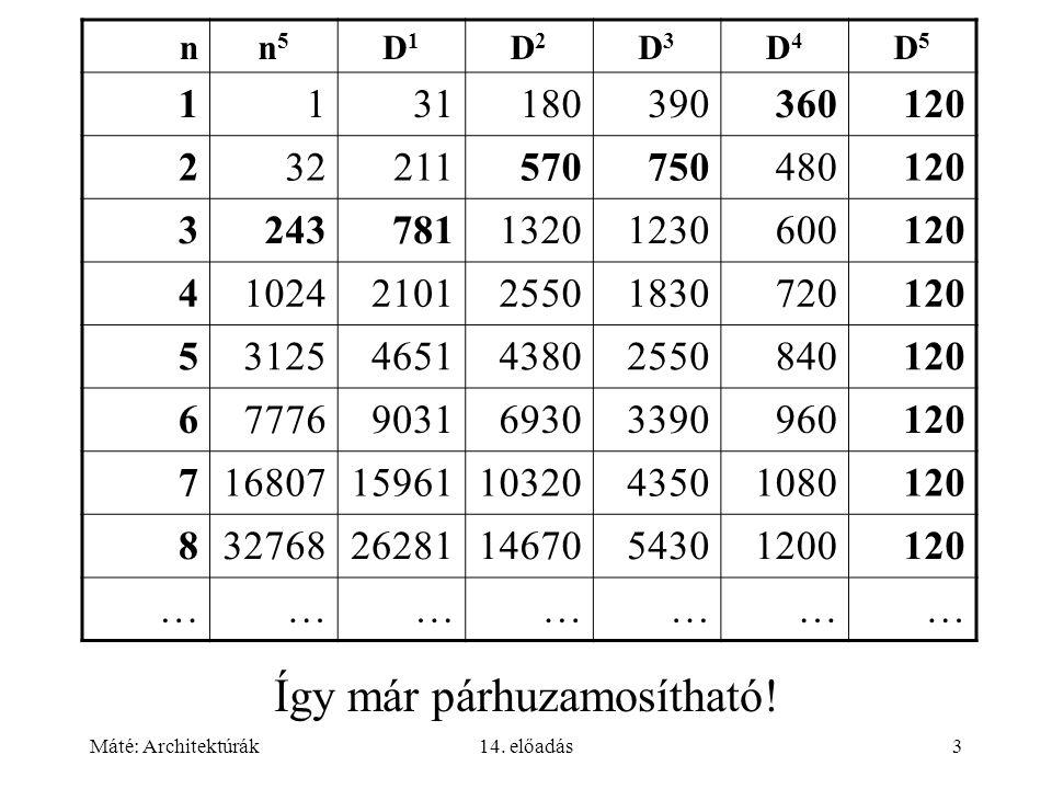 Máté: Architektúrák14. előadás3 Így már párhuzamosítható.