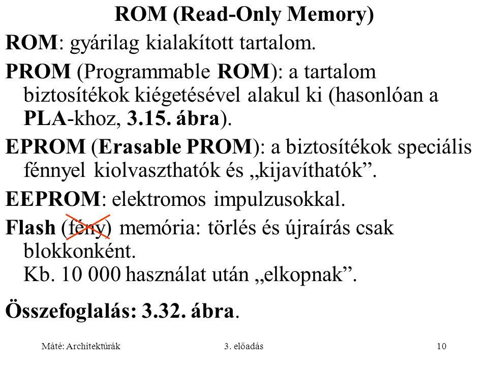 Máté: Architektúrák3. előadás10 ROM (Read-Only Memory) ROM: gyárilag kialakított tartalom. PROM (Programmable ROM): a tartalom biztosítékok kiégetésév
