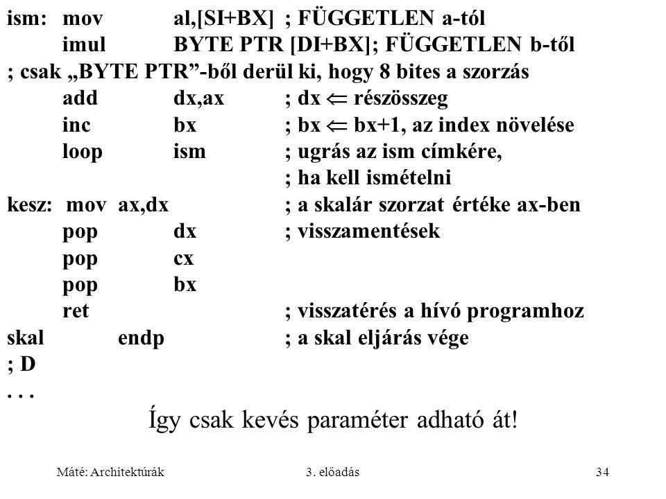 """Máté: Architektúrák3. előadás34 ism:moval,[SI+BX]; FÜGGETLEN a-tól imulBYTE PTR [DI+BX]; FÜGGETLEN b-től ; csak """"BYTE PTR""""-ből derül ki, hogy 8 bites"""