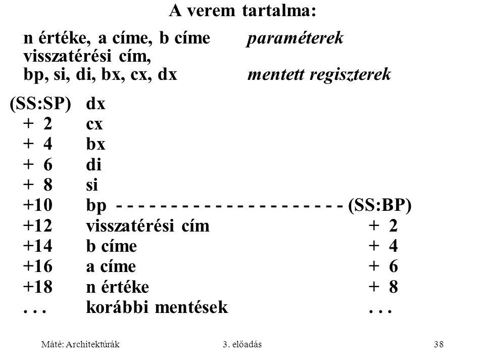 Máté: Architektúrák3. előadás38 A verem tartalma: n értéke, a címe, b címeparaméterek visszatérési cím, bp, si, di, bx, cx, dxmentett regiszterek (SS: