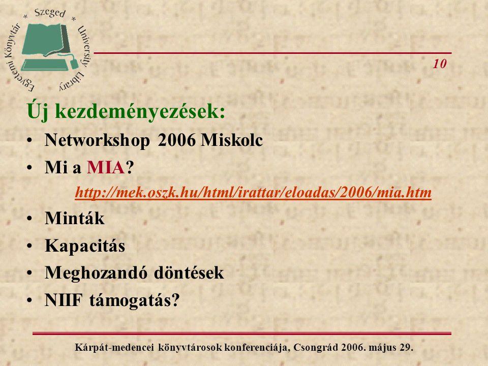10 Kárpát-medencei könyvtárosok konferenciája, Csongrád 2006. május 29. Új kezdeményezések: Networkshop 2006 Miskolc Mi a MIA? http://mek.oszk.hu/html