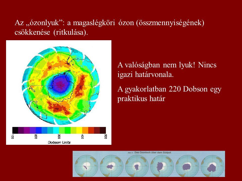 """Az """"ózonlyuk"""": a magaslégköri ózon (összmennyiségének) csökkenése (ritkulása). A valóságban nem lyuk! Nincs igazi határvonala. A gyakorlatban 220 Dobs"""
