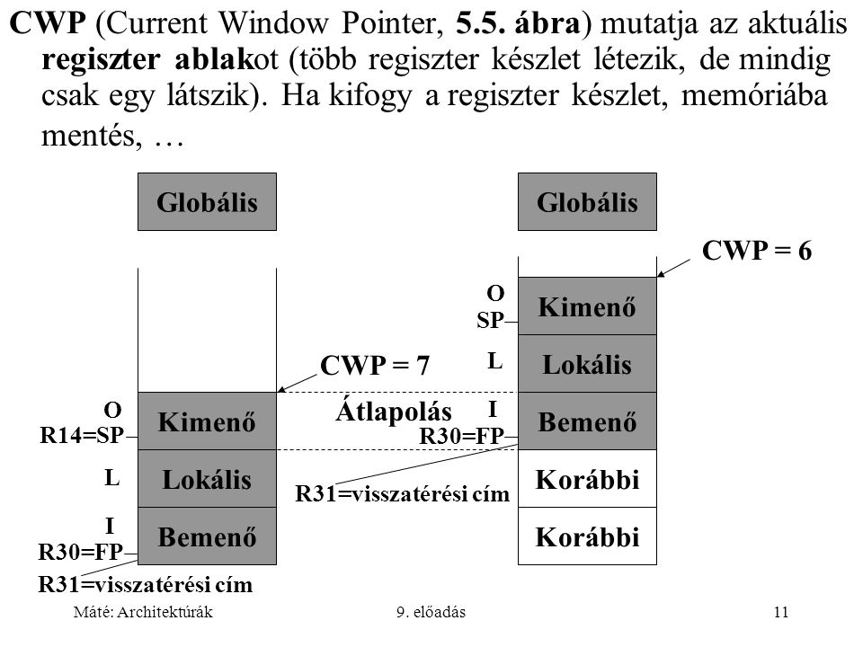 Máté: Architektúrák9. előadás11 CWP (Current Window Pointer, 5.5. ábra) mutatja az aktuális regiszter ablakot (több regiszter készlet létezik, de mind