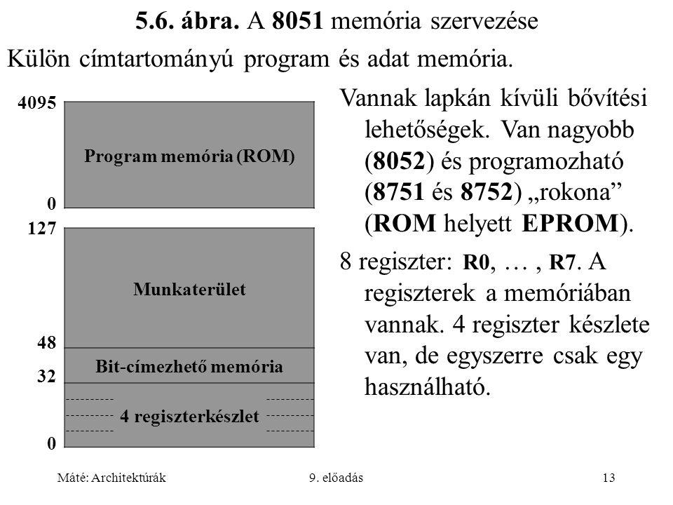 Máté: Architektúrák9. előadás13 5.6. ábra. A 8051 memória szervezése Külön címtartományú program és adat memória. 4095 0 127 48 32 0 Program memória (