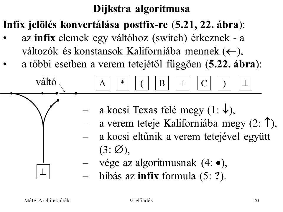 Máté: Architektúrák9. előadás20 Dijkstra algoritmusa Infix jelölés konvertálása postfix-re (5.21, 22. ábra): az infix elemek egy váltóhoz (switch) érk