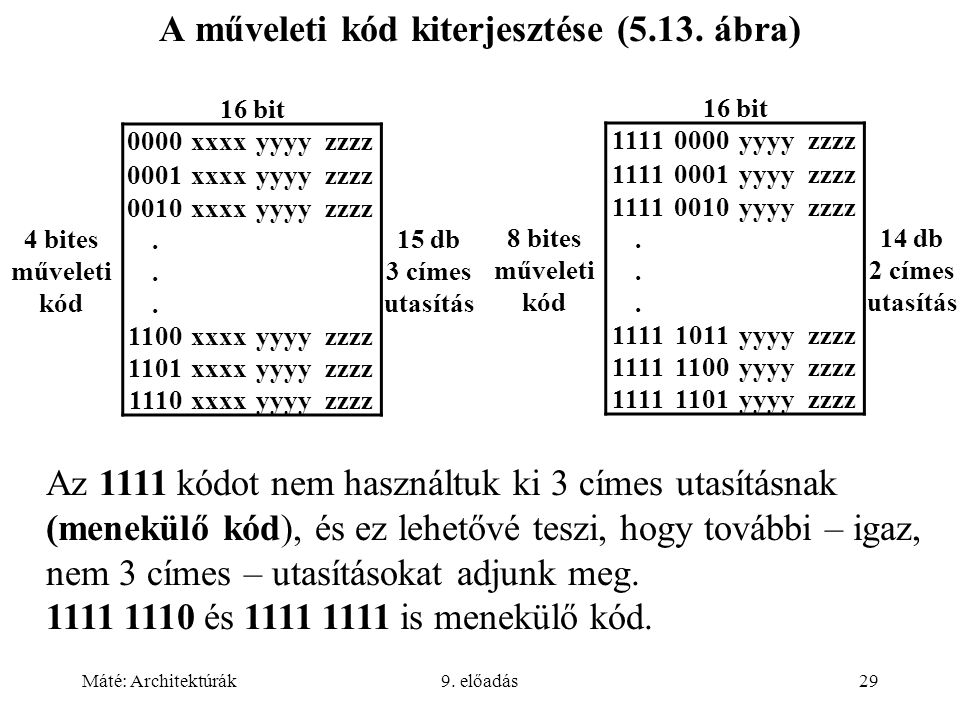 Máté: Architektúrák9. előadás29 A műveleti kód kiterjesztése (5.13. ábra) 16 bit 4 bites műveleti kód 0000xxxxyyyyzzzz 15 db 3 címes utasítás 0001xxxx