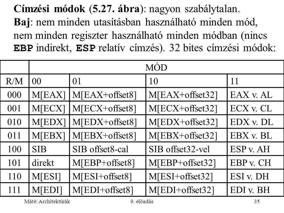 Máté: Architektúrák9. előadás35 Címzési módok (5.27. ábra): nagyon szabálytalan. Baj: nem minden utasításban használható minden mód, nem minden regisz