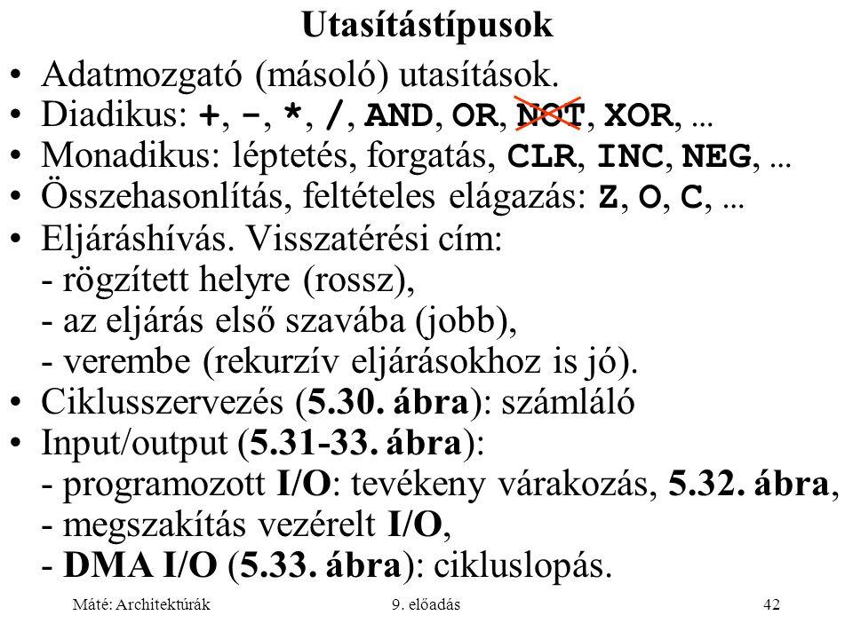 Máté: Architektúrák9. előadás42 Utasítástípusok Adatmozgató (másoló) utasítások. Diadikus: +, -, *, /, AND, OR, NOT, XOR, … Monadikus: léptetés, forga