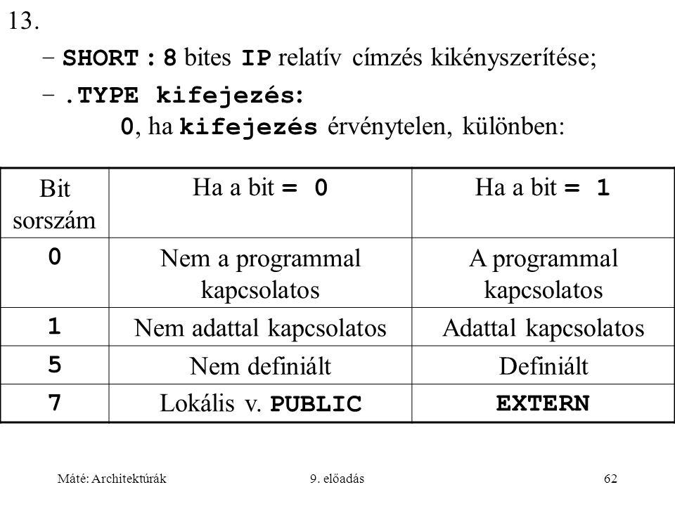 Máté: Architektúrák9. előadás62 13. –SHORT : 8 bites IP relatív címzés kikényszerítése  –.TYPE kifejezés : 0, ha kifejezés érvénytelen, különben: Bit
