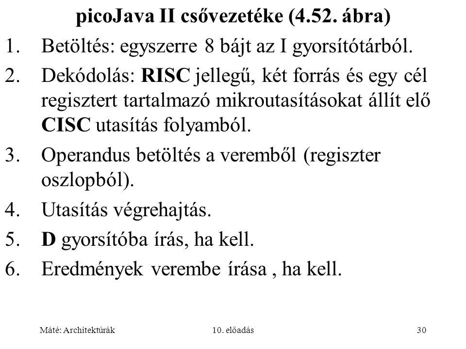 Máté: Architektúrák10.előadás30 picoJava II csővezetéke (4.52.