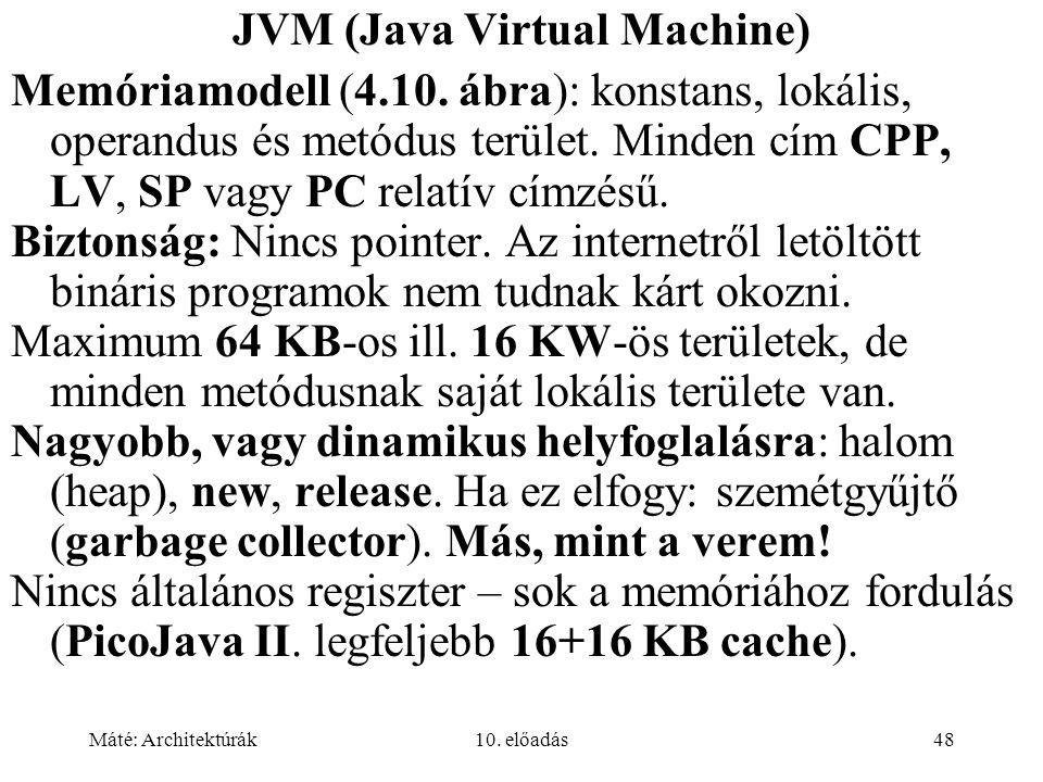Máté: Architektúrák10.előadás48 JVM (Java Virtual Machine) Memóriamodell (4.10.