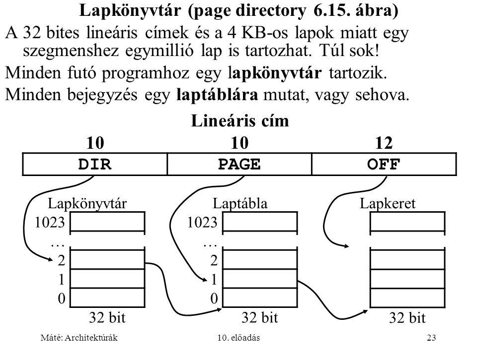 Máté: Architektúrák10. előadás23 Lapkönyvtár (page directory 6.15.