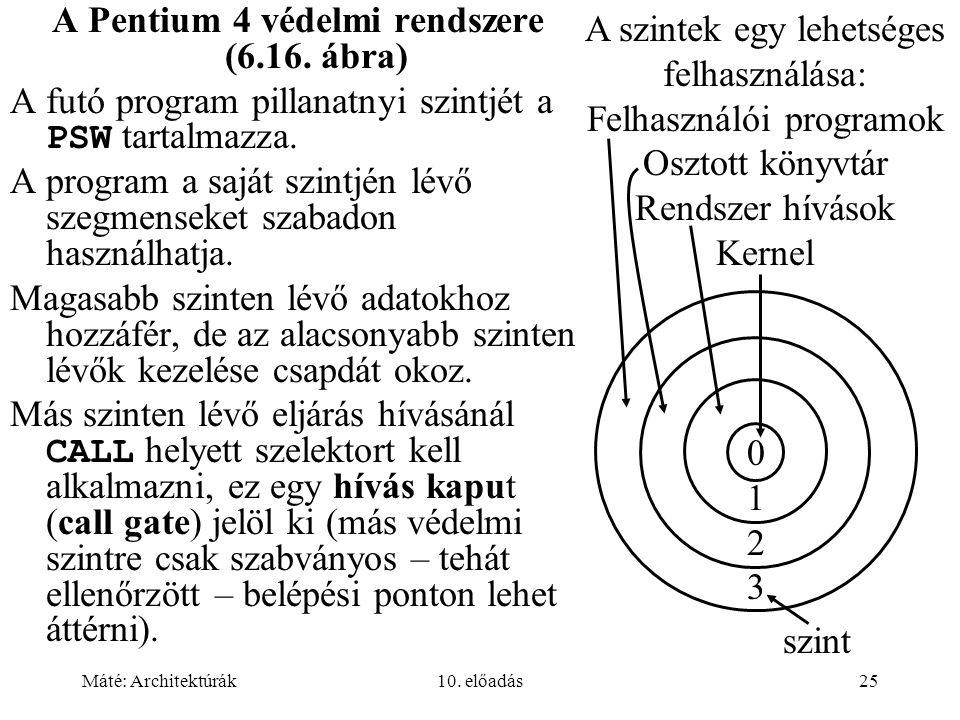 Máté: Architektúrák10. előadás25 A Pentium 4 védelmi rendszere (6.16.