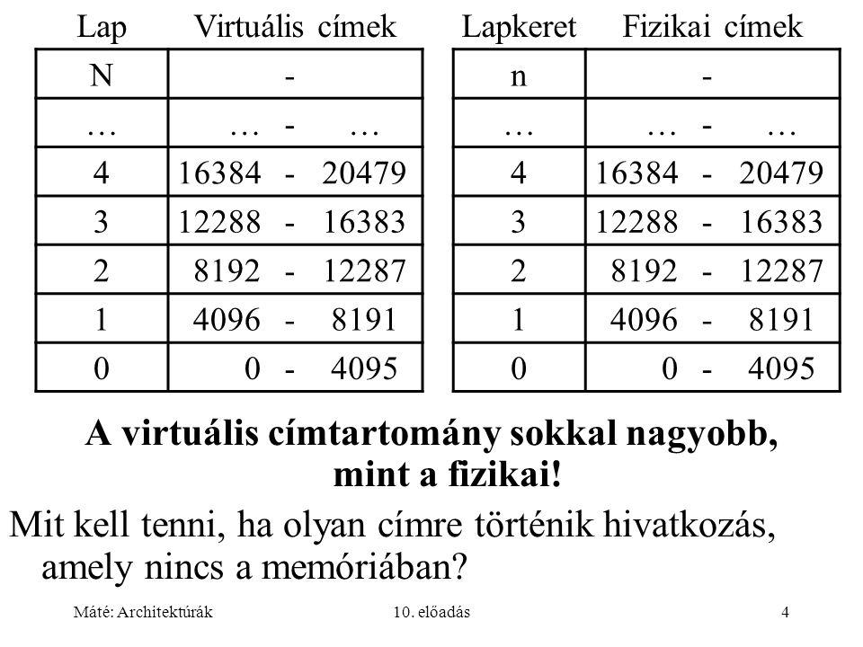 Máté: Architektúrák10. előadás4 A virtuális címtartomány sokkal nagyobb, mint a fizikai.