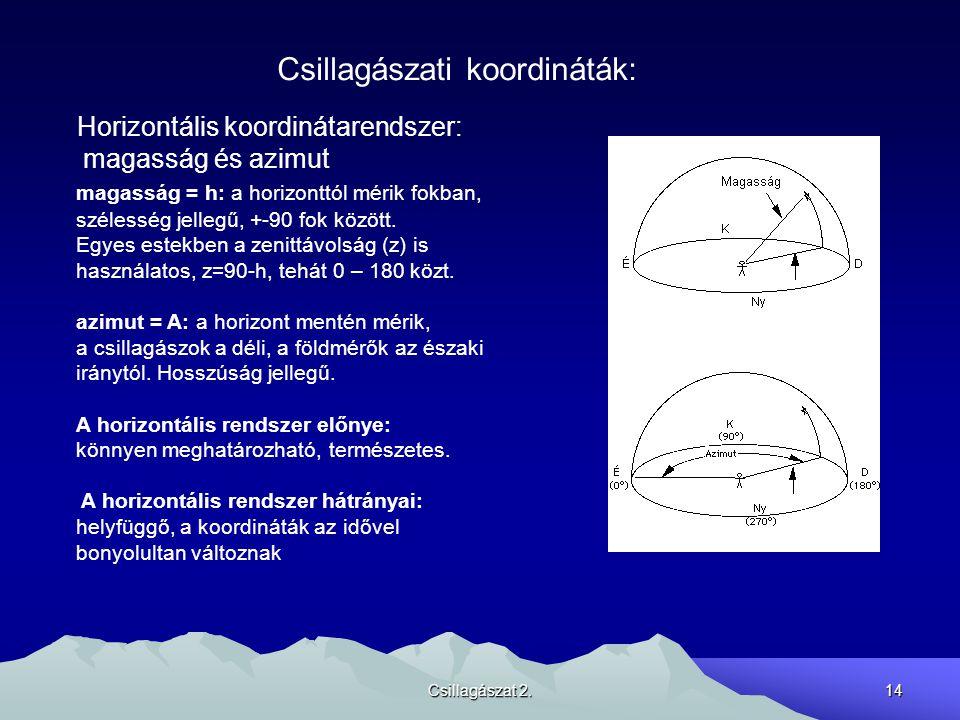 Csillagászat 2.14 Csillagászati koordináták: Horizontális koordinátarendszer: magasság és azimut magasság = h: a horizonttól mérik fokban, szélesség j