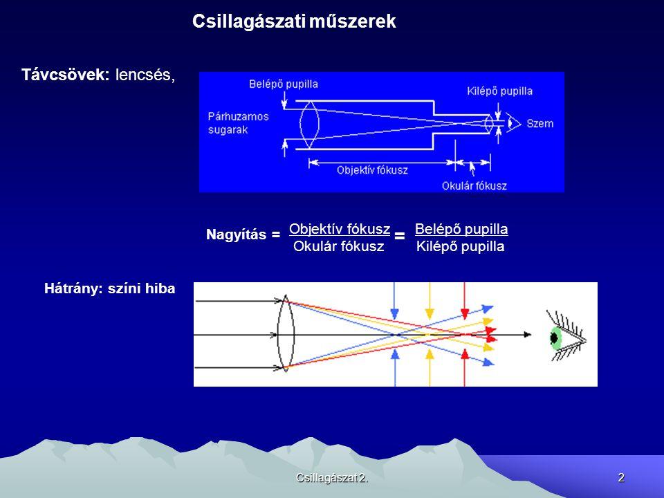 Csillagászat 2.2 Csillagászati műszerek Távcsövek: lencsés, Nagyítás = Objektív fókusz Belépő pupilla Okulár fókusz Kilépő pupilla = Hátrány: színi hiba