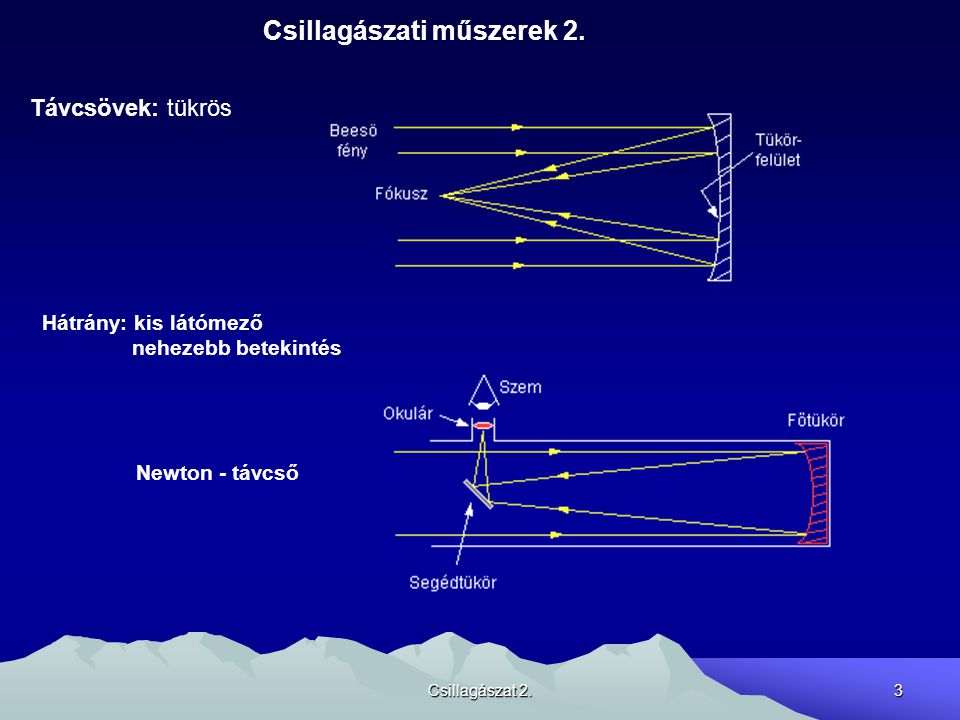 Csillagászat 2.3 Csillagászati műszerek 2. Távcsövek: tükrös Hátrány: kis látómező nehezebb betekintés Newton - távcső