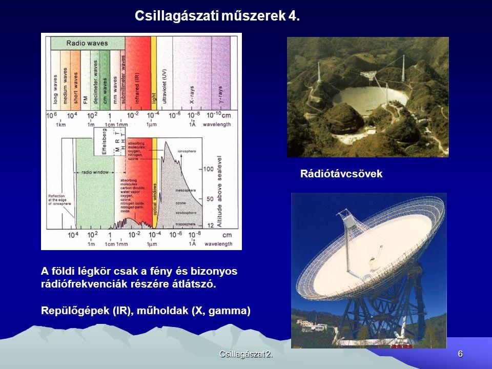 Csillagászat 2.6 Csillagászati műszerek 4. A földi légkör csak a fény és bizonyos rádiófrekvenciák részére átlátszó. Repülőgépek (IR), műholdak (X, ga