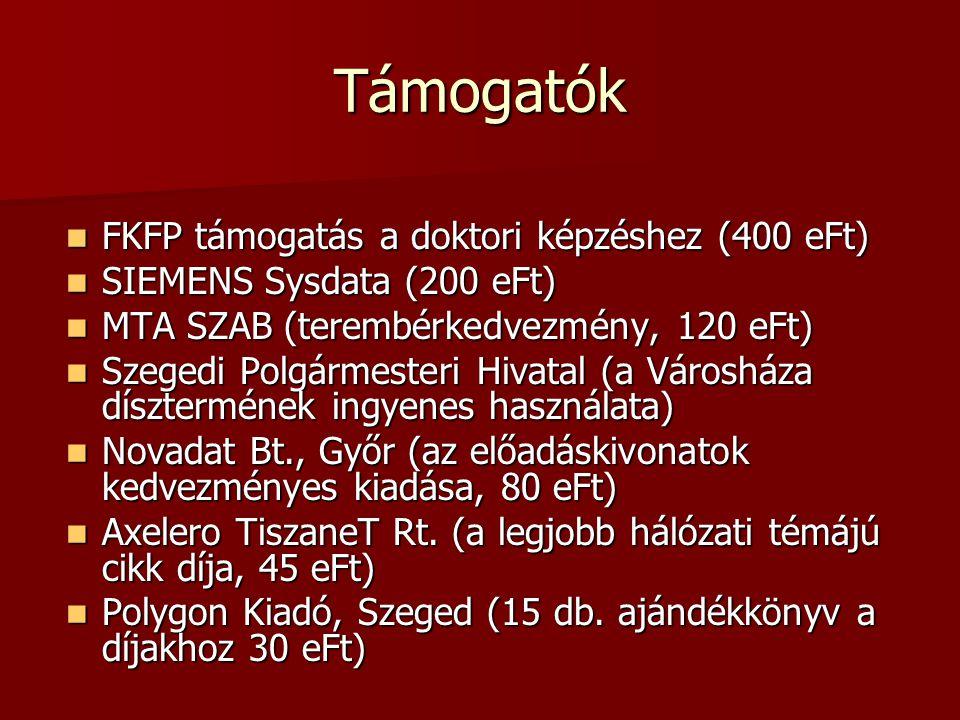Támogatók FKFP támogatás a doktori képzéshez (400 eFt) FKFP támogatás a doktori képzéshez (400 eFt) SIEMENS Sysdata (200 eFt) SIEMENS Sysdata (200 eFt