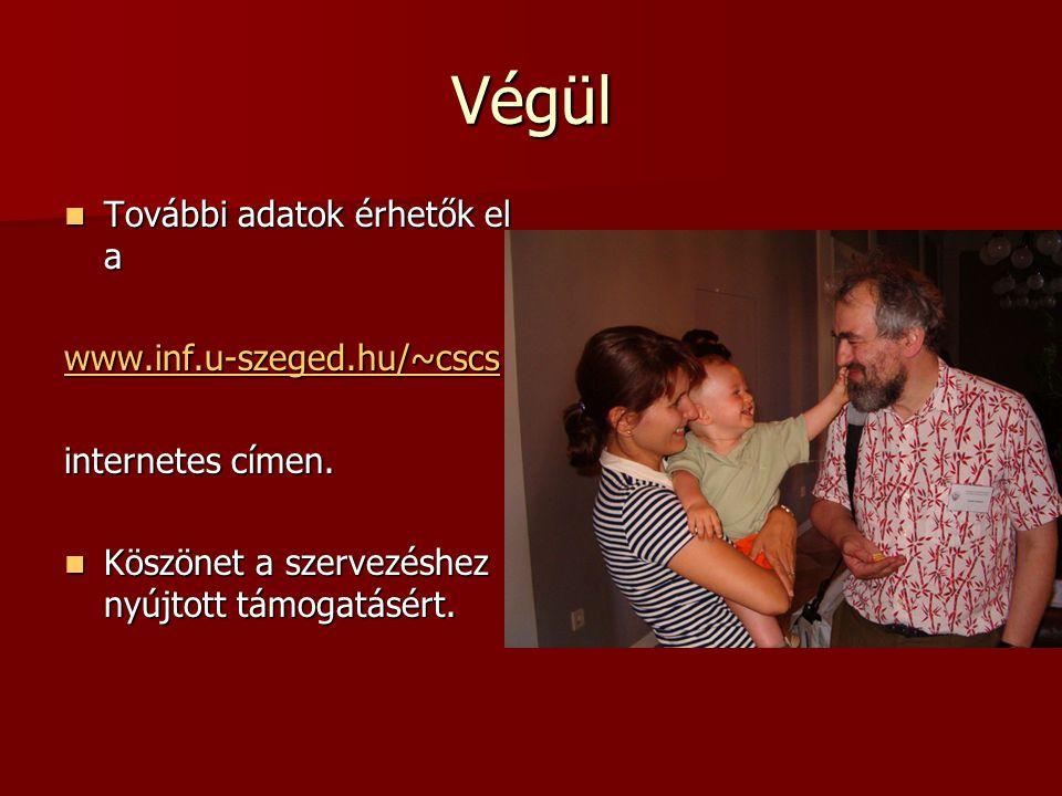 Végül További adatok érhetők el a További adatok érhetők el a www.inf.u-szeged.hu/~cscs internetes címen. Köszönet a szervezéshez nyújtott támogatásér