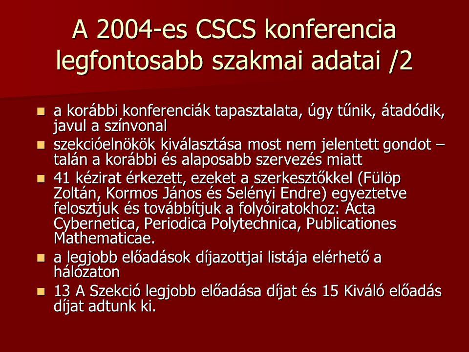 A 2004-es CSCS konferencia legfontosabb szakmai adatai /2 a korábbi konferenciák tapasztalata, úgy tűnik, átadódik, javul a színvonal a korábbi konfer