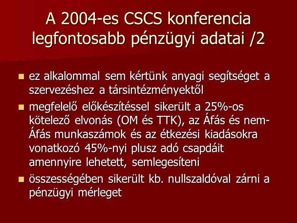 A 2004-es CSCS konferencia legfontosabb pénzügyi adatai /2 ez alkalommal sem kértünk anyagi segítséget a szervezéshez a társintézményektől ez alkalomm