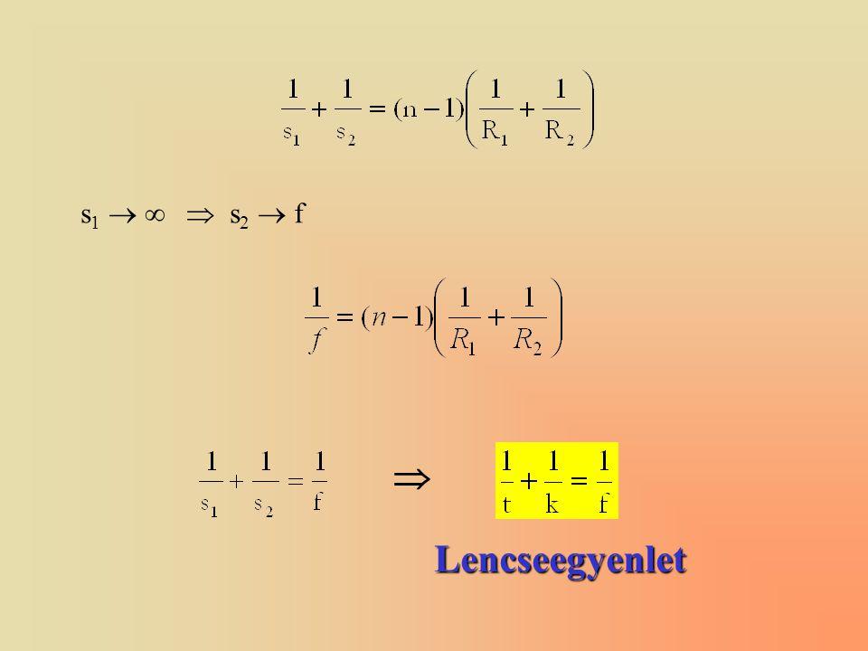 s 1  ∞  s 2  f  Lencseegyenlet