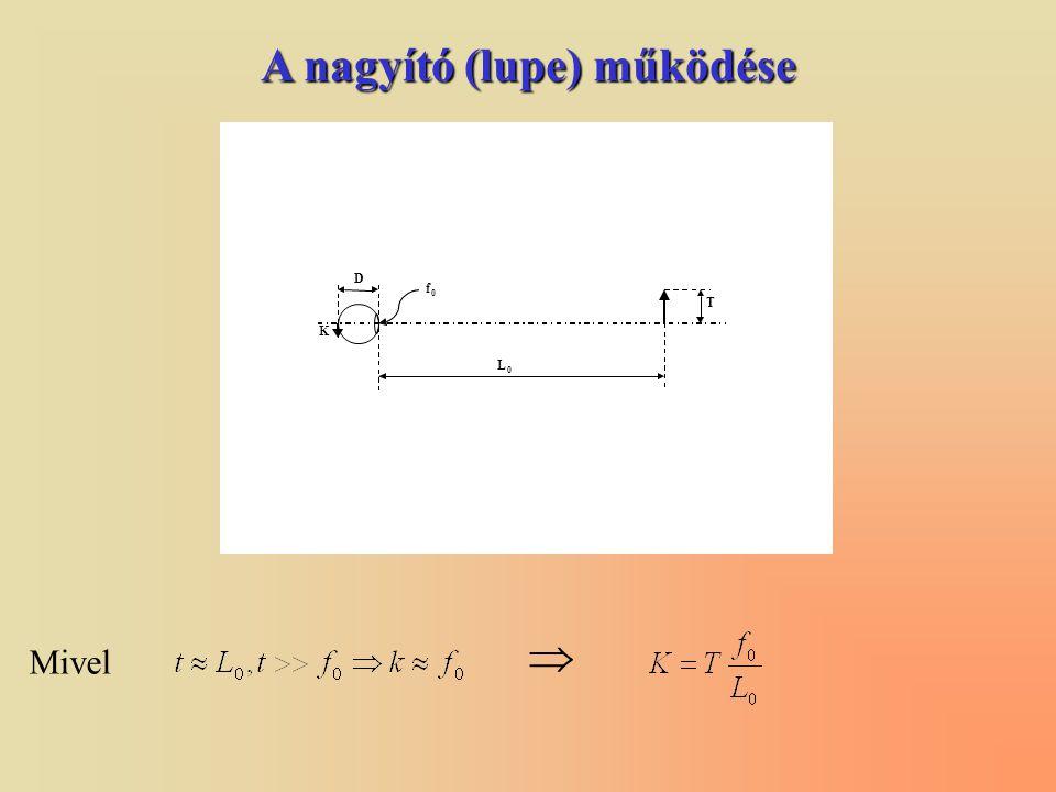 A nagyító (lupe) működése L 0 T K D f 0 Mivel 