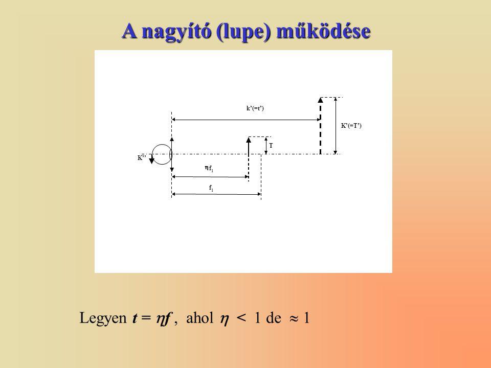 A nagyító (lupe) működése f l K'(=T') T  f l K'' k'(=t') Legyen t =  f, ahol  < 1 de  1