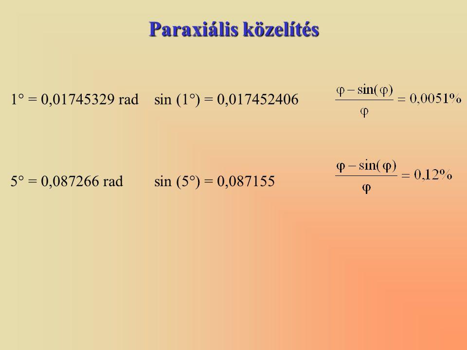 Paraxiális közelítés 1° = 0,01745329 rad sin (1°) = 0,017452406 5° = 0,087266 rad sin (5°) = 0,087155