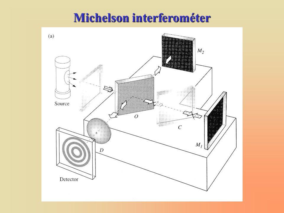 Michelson interferométer