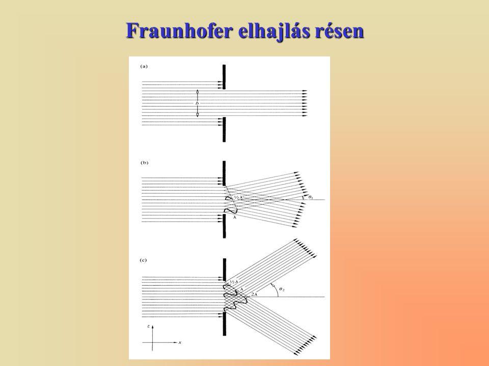 Fraunhofer elhajlás résen